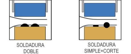 soldaduras gama VAC sobremesa 2